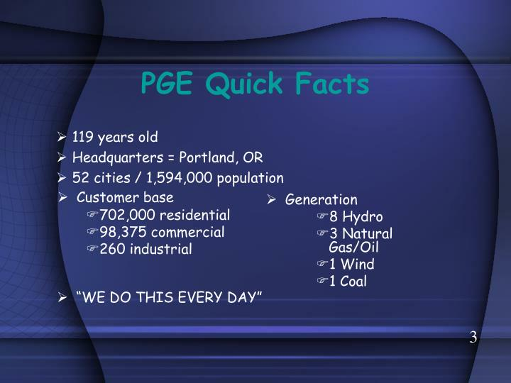 PGE Quick Facts