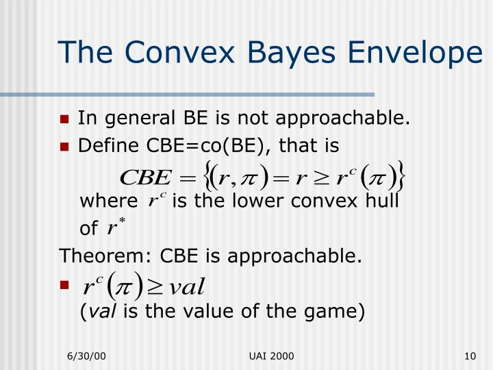 The Convex Bayes Envelope