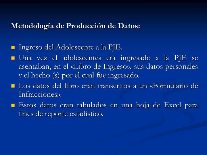 Metodología de Producción de Datos: