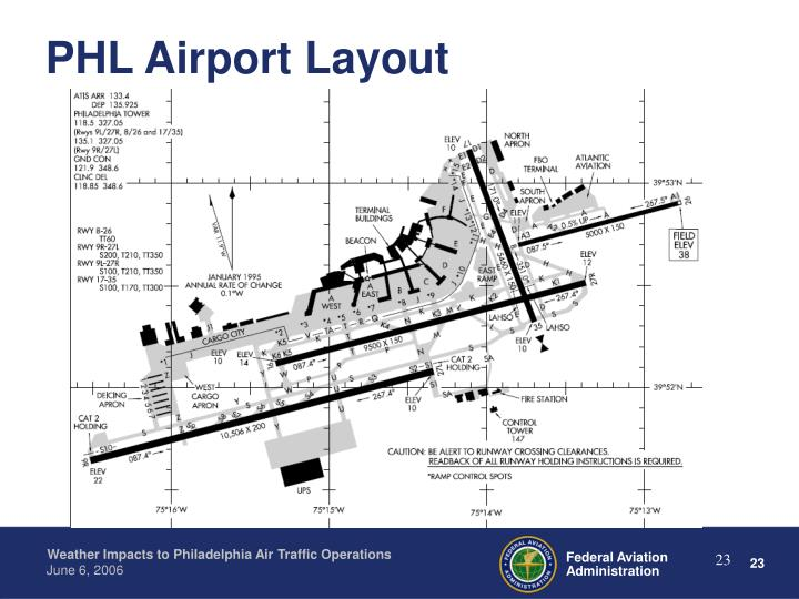PHL Airport Layout