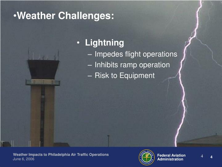 Weather Challenges: