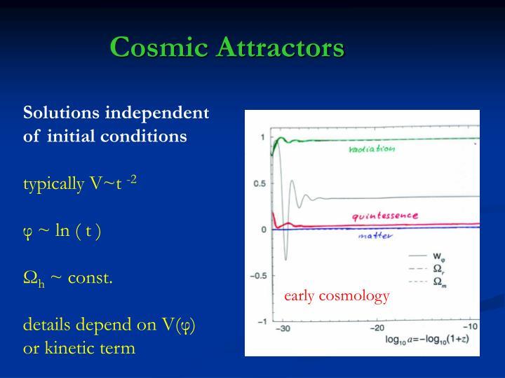 Cosmic Attractors