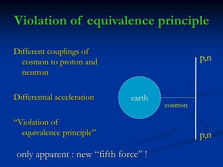 Violation of equivalence principle