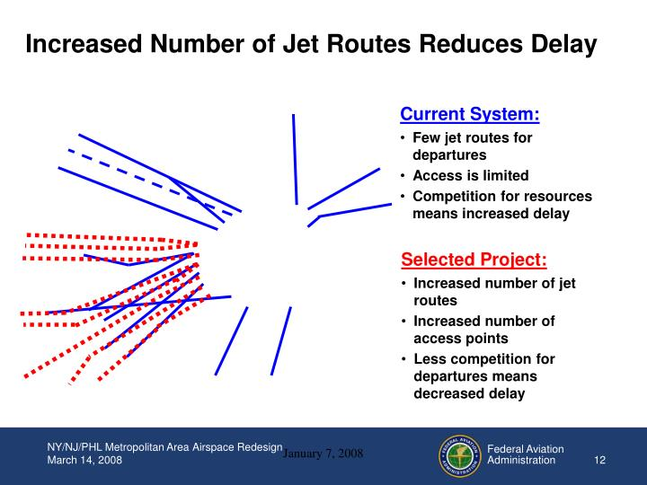 Increased Number of Jet Routes Reduces Delay