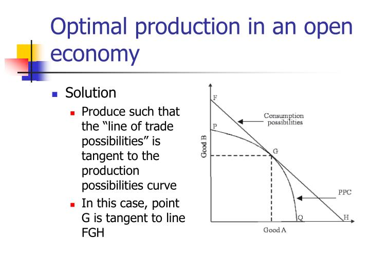 Optimal production in an open economy