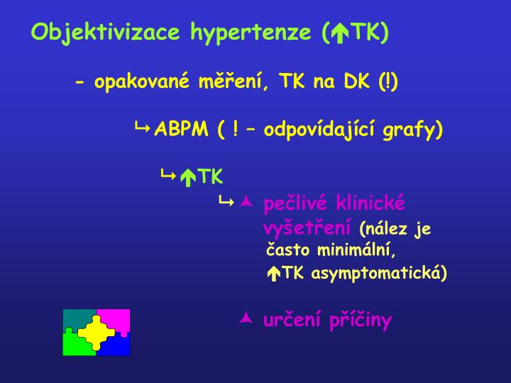 Objektivizace hypertenze (