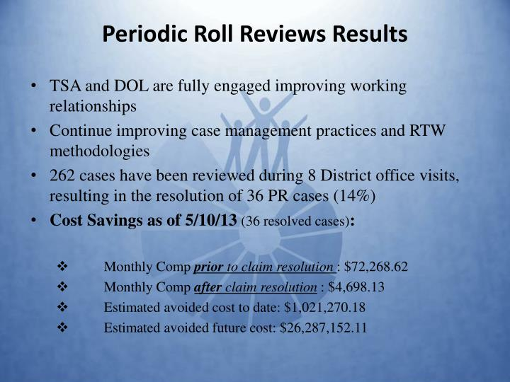 Periodic Roll Reviews Results