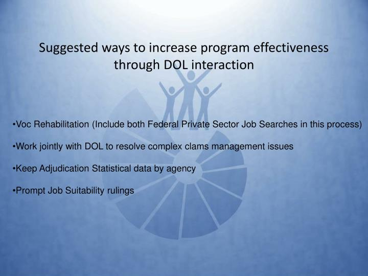 Suggested ways to increase program effectiveness through DOL interaction