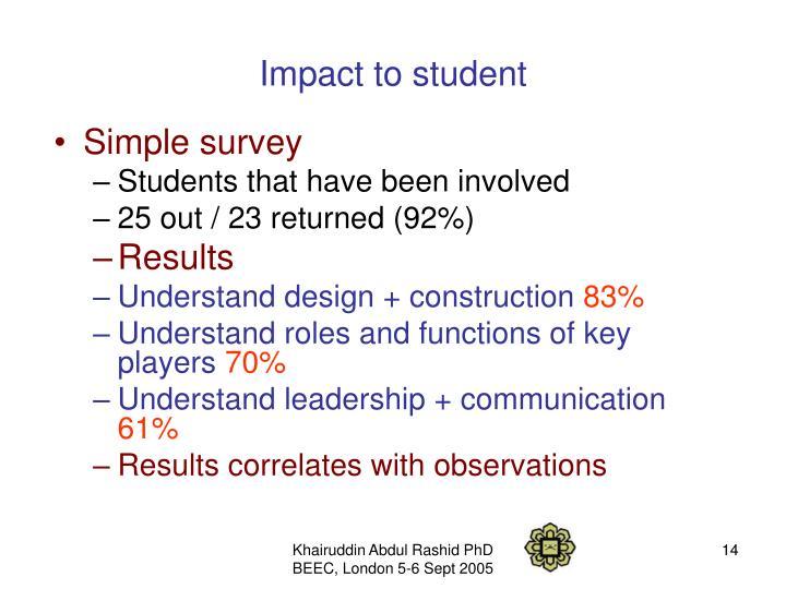 Impact to student