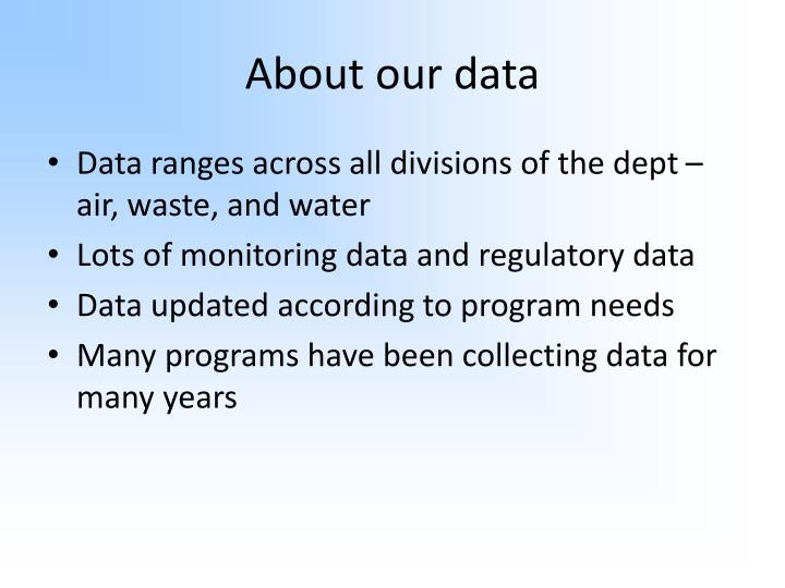 About our data