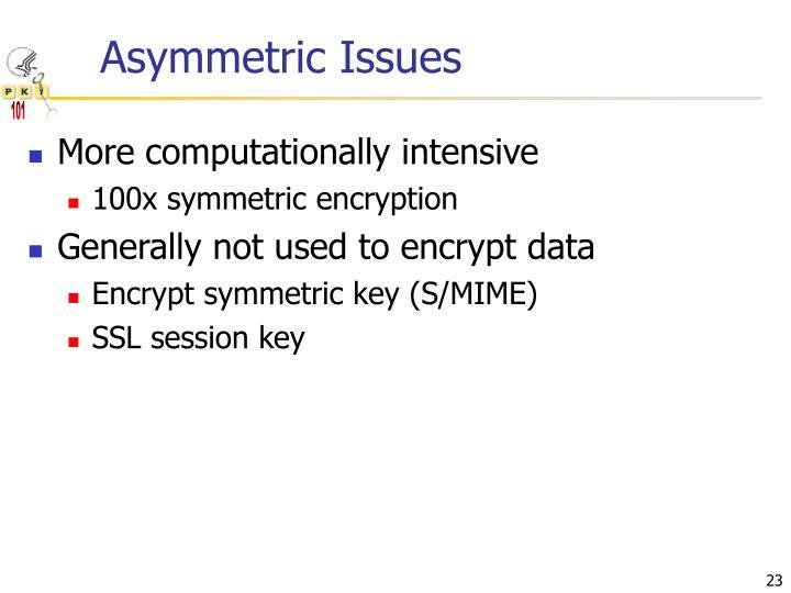 Asymmetric Issues