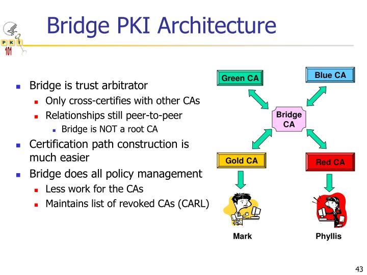 Bridge PKI Architecture