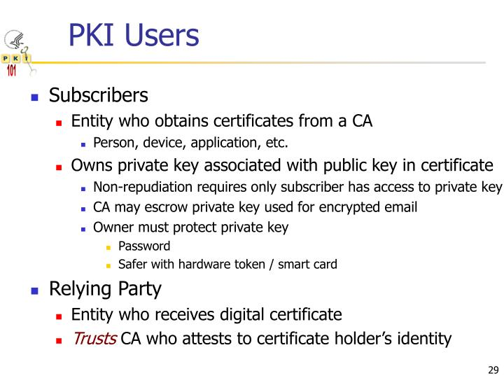PKI Users