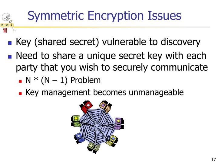 Symmetric Encryption Issues