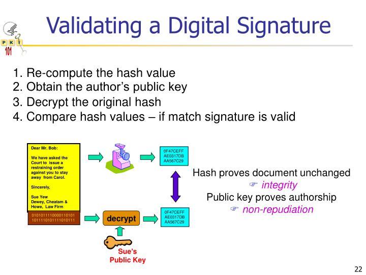 Validating a Digital Signature