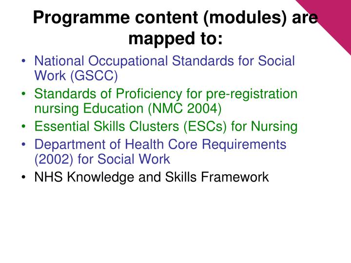 Programme content (modules) are mapped to: