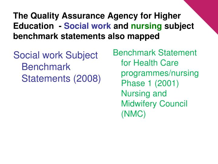 Social work Subject Benchmark Statements (2008)