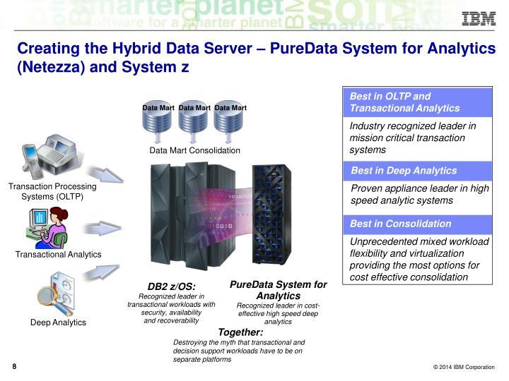 Creating the Hybrid Data Server – PureData System for Analytics (Netezza) and System z