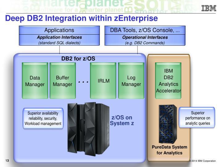 Deep DB2 Integration within zEnterprise