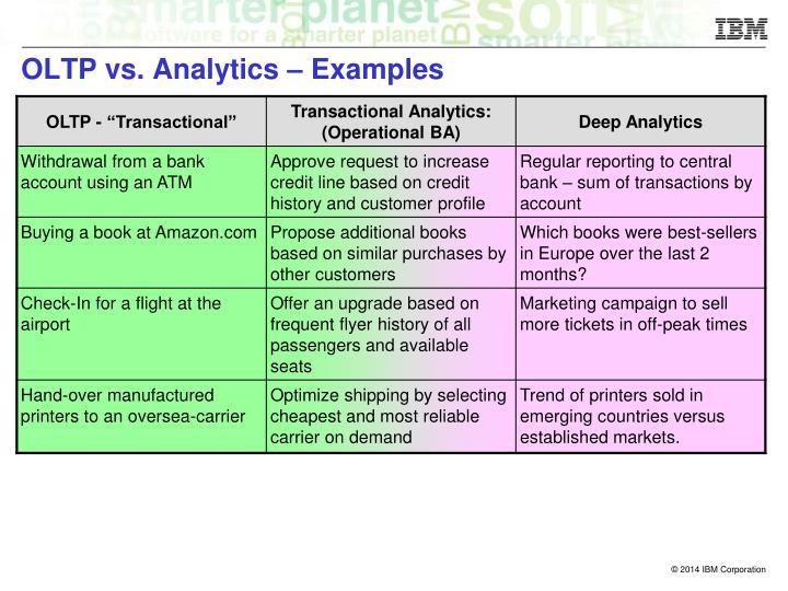 OLTP vs. Analytics – Examples