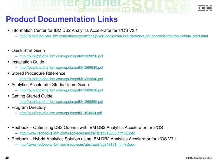 Product Documentation Links
