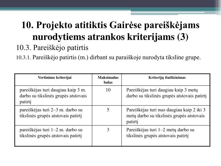 10. Projekto atitiktis Gairėse pareiškėjams nurodytiems atrankos kriterijams (3)
