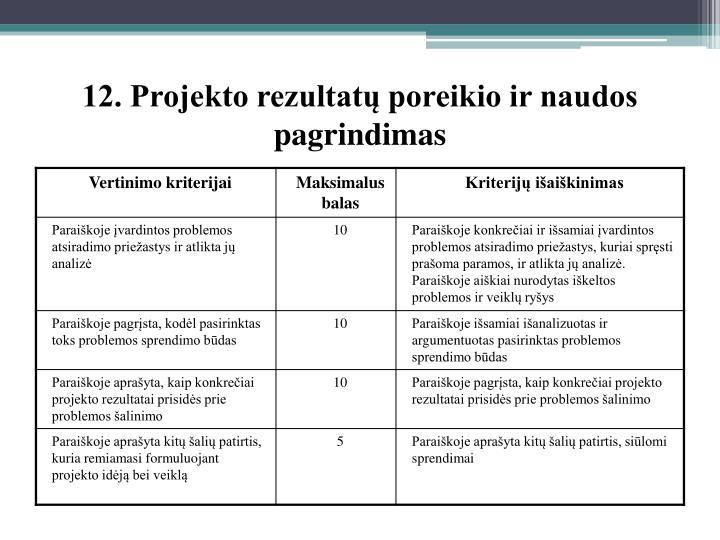 12. Projekto rezultatų poreikio ir naudos pagrindimas