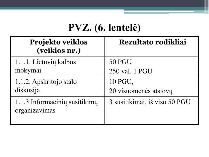 PVZ. (6. lentelė)