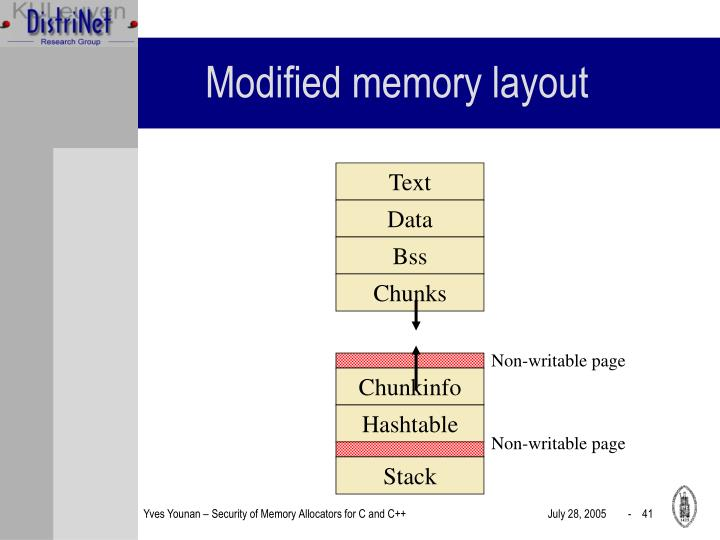 Modified memory layout