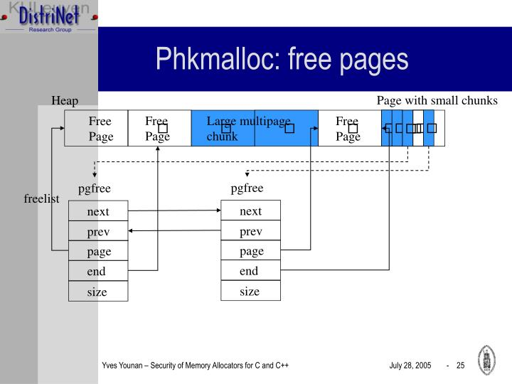 Phkmalloc: free pages