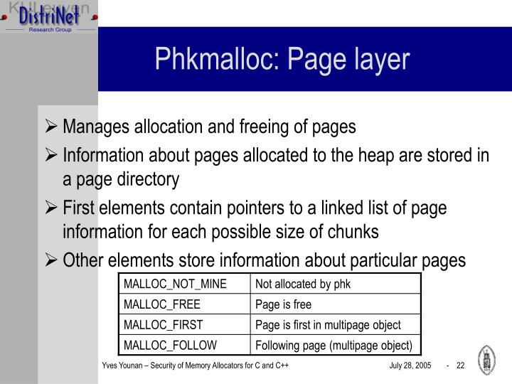 Phkmalloc: Page layer