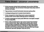 fakta global ancaman uncertainty
