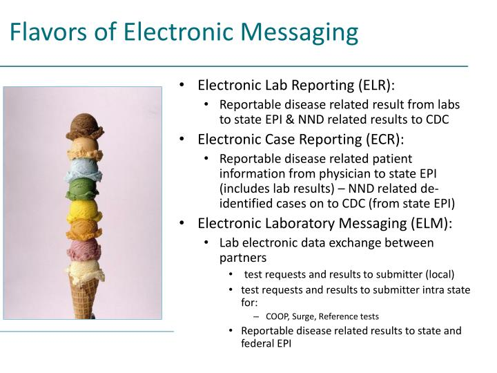 Flavors of Electronic Messaging