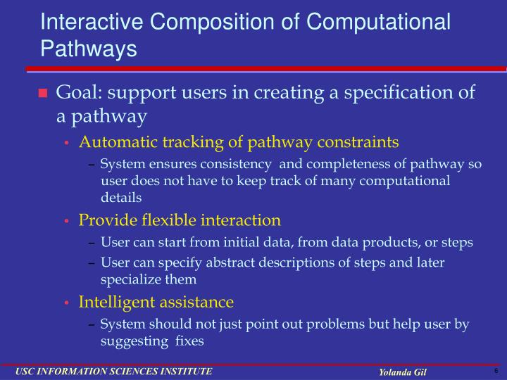 Interactive Composition of Computational Pathways