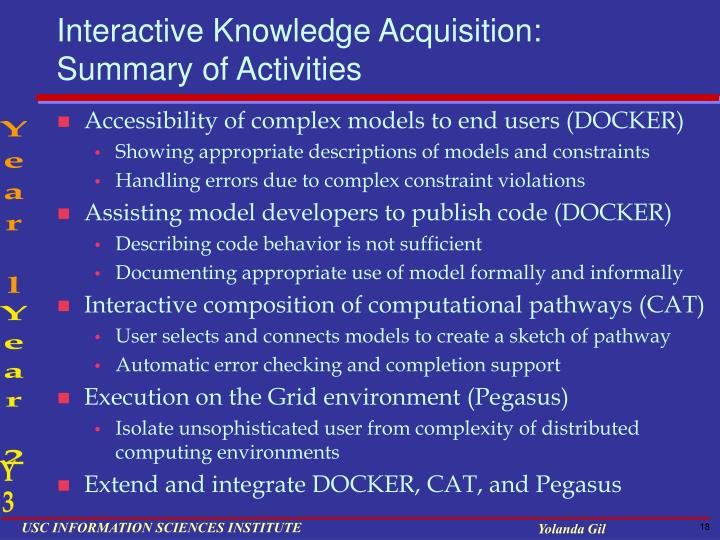 Interactive Knowledge Acquisition: