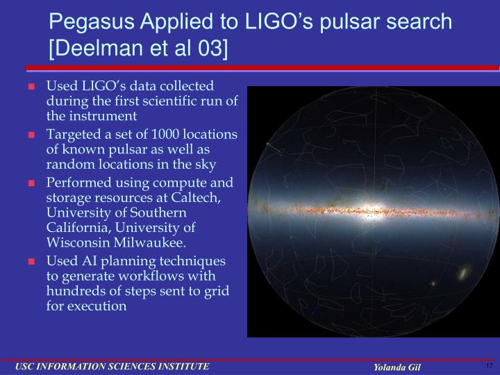 Used LIGO's data collected during the first scientific run of the instrument