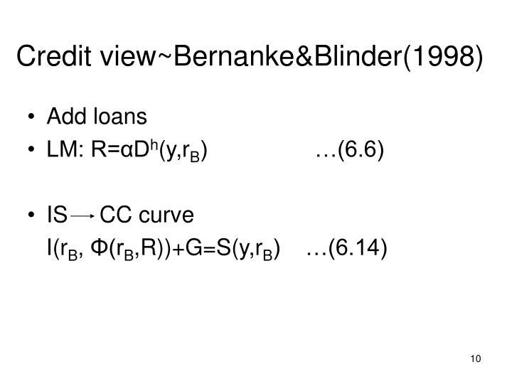 Credit view~Bernanke&Blinder(1998)