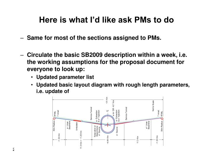 Here is what I'd like ask PMs to do