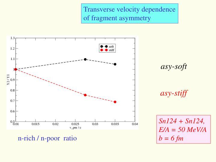 Transverse velocity dependence