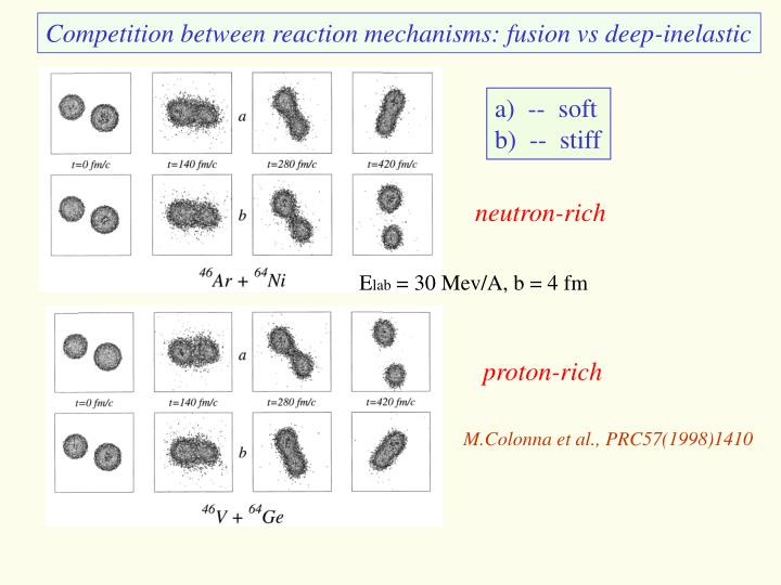 Competition between reaction mechanisms: fusion vs deep-inelastic