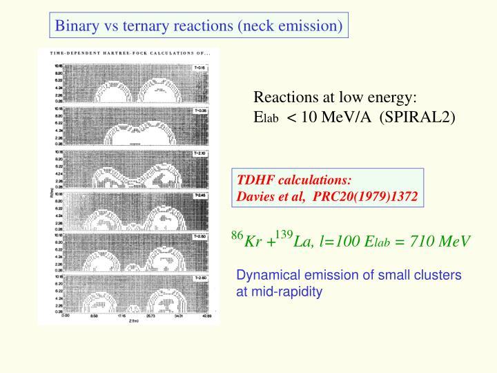 Binary vs ternary reactions (neck emission)