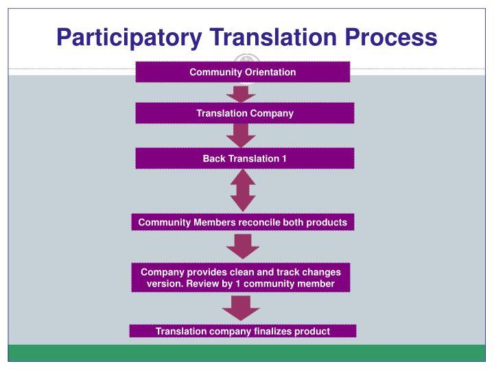 Participatory Translation Process