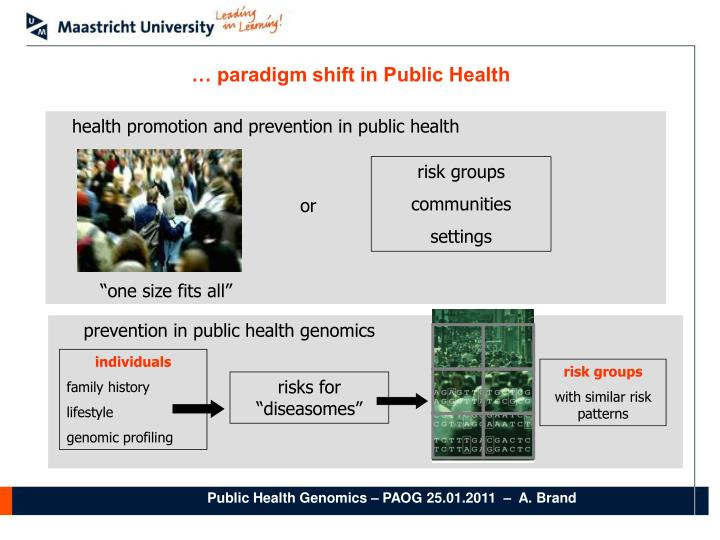 health promotion and prevention in public health
