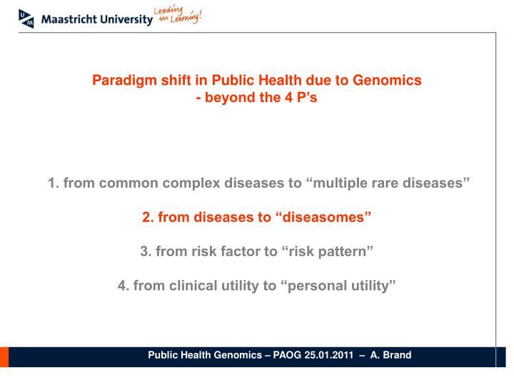 Paradigm shift in Public Health due to Genomics