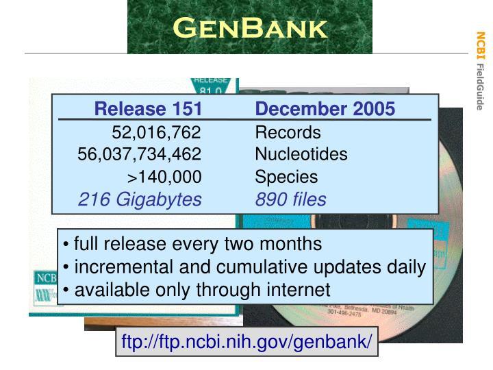 Release 151December 2005
