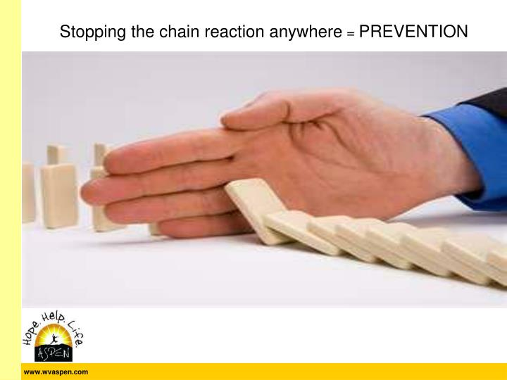 Stopping the chain reaction anywhere