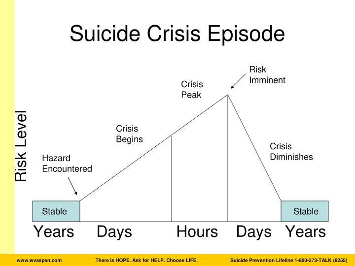 Suicide Crisis Episode