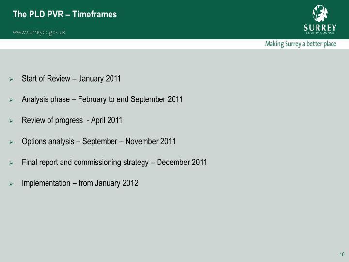The PLD PVR – Timeframes