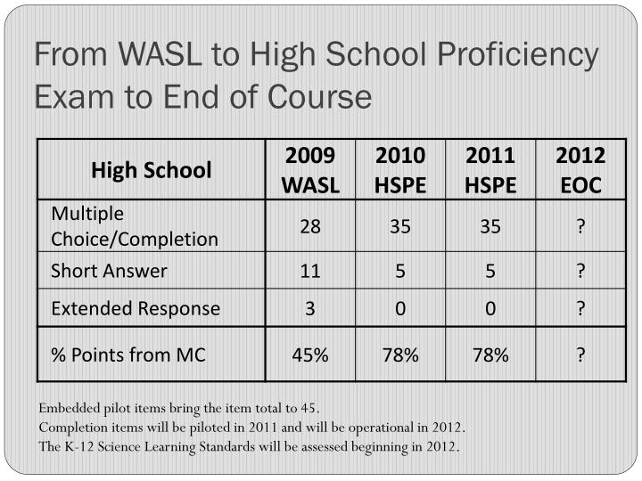 From WASL to High School Proficiency Exam to End of Course