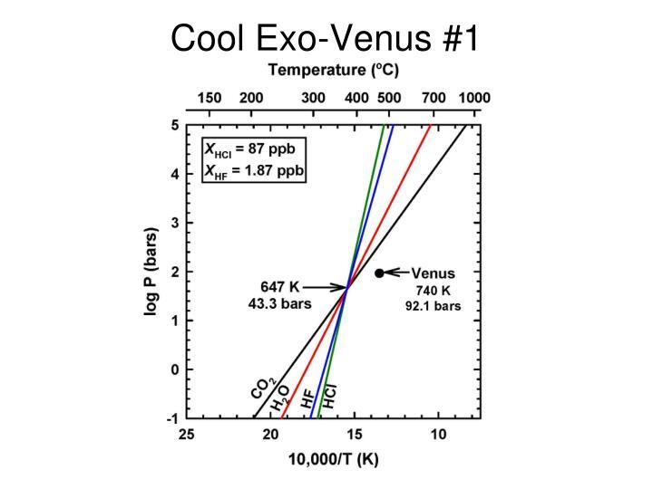 Cool Exo-Venus #1